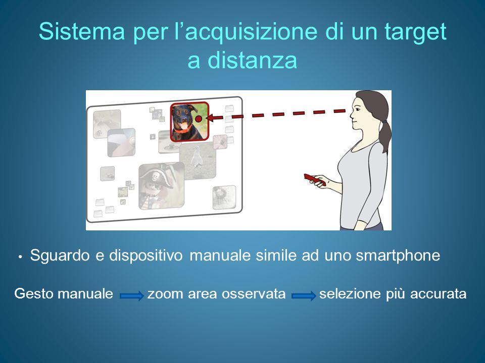 Sistema per l'acquisizione di un target a distanza Gesto manuale zoom area osservata selezione più accurata Sguardo e dispositivo manuale simile ad un