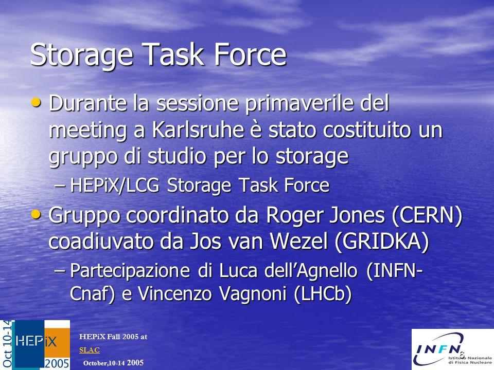 October,10-14 2005 HEPiX Fall 2005 at SLAC SLAC 6 Storage Task Force Durante la sessione primaverile del meeting a Karlsruhe è stato costituito un gruppo di studio per lo storage Durante la sessione primaverile del meeting a Karlsruhe è stato costituito un gruppo di studio per lo storage –HEPiX/LCG Storage Task Force Gruppo coordinato da Roger Jones (CERN) coadiuvato da Jos van Wezel (GRIDKA) Gruppo coordinato da Roger Jones (CERN) coadiuvato da Jos van Wezel (GRIDKA) –Partecipazione di Luca dell'Agnello (INFN- Cnaf) e Vincenzo Vagnoni (LHCb)