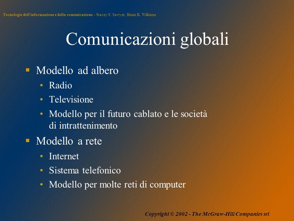 Tecnologie dell'informazione e della comunicazione - Stacey S. Sawyer, Brian K. Williams Copyright © 2002 - The McGraw-Hill Companies srl Comunicazion