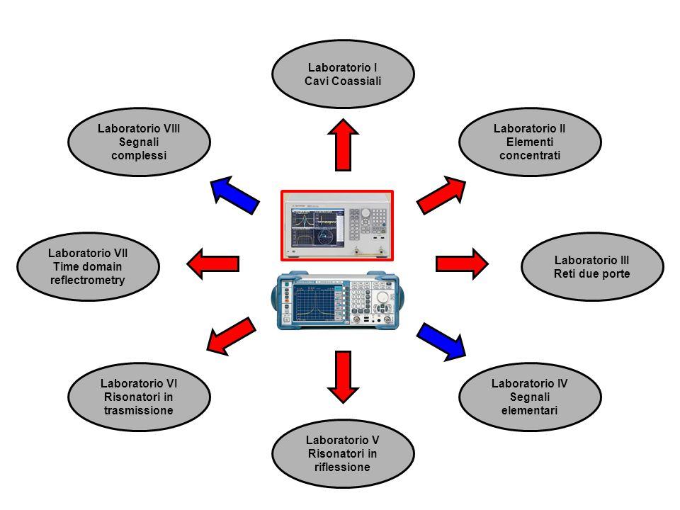 Laboratorio I Cavi Coassiali Laboratorio II Elementi concentrati Laboratorio VIII Segnali complessi Laboratorio VI Risonatori in trasmissione Laboratorio IV Segnali elementari Laboratorio VII Time domain reflectrometry Laboratorio III Reti due porte Laboratorio V Risonatori in riflessione Laboratorio I Cavi Coassiali