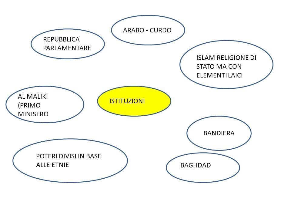REPUBBLICA PARLAMENTARE ARABO - CURDO BAGHDAD AL MALIKI (PRIMO MINISTRO BANDIERA POTERI DIVISI IN BASE ALLE ETNIE ISLAM RELIGIONE DI STATO MA CON ELEM