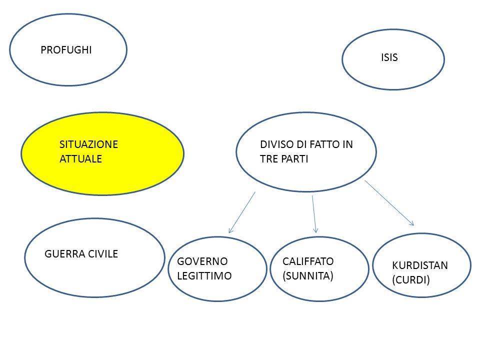 PROFUGHI ISIS GUERRA CIVILE DIVISO DI FATTO IN TRE PARTI GOVERNO LEGITTIMO CALIFFATO (SUNNITA) KURDISTAN (CURDI)