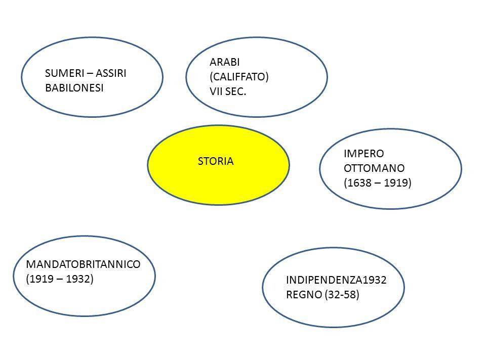 STORIA CALIFFATO VII SEC. IMPERO OTTOMANO (1638 – 1919) MANDATOBRITANNICO (1919 – 1932) INDIPENDENZA1932 REGNO (32-58) SUMERI – ASSIRI BABILONESI ARAB