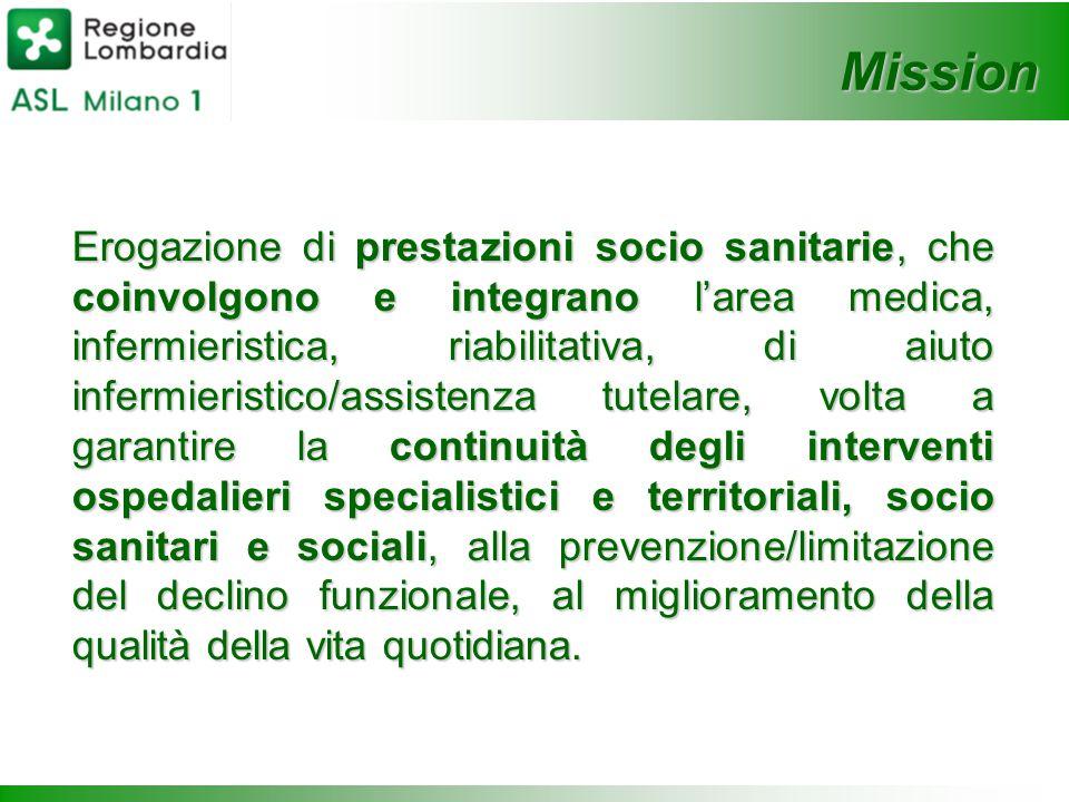Erogazione di prestazioni socio sanitarie, che coinvolgono e integrano l'area medica, infermieristica, riabilitativa, di aiuto infermieristico/assiste