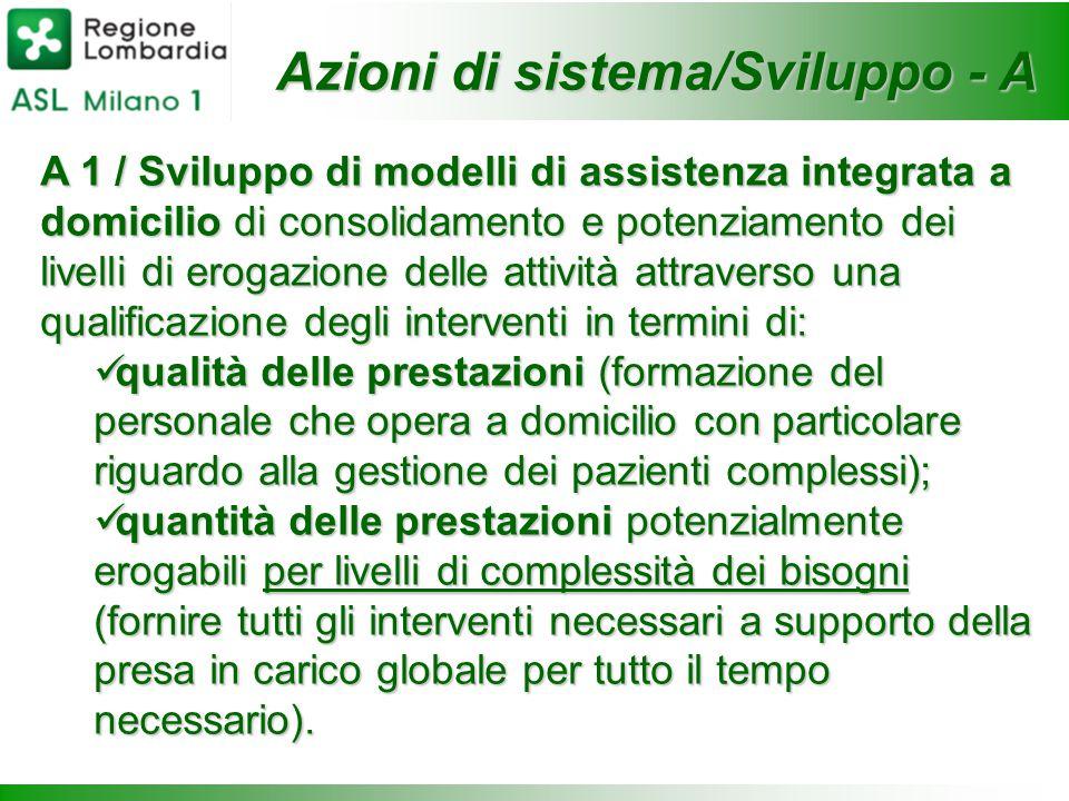 A 1 / Sviluppo di modelli di assistenza integrata a domicilio di consolidamento e potenziamento dei livelli di erogazione delle attività attraverso un