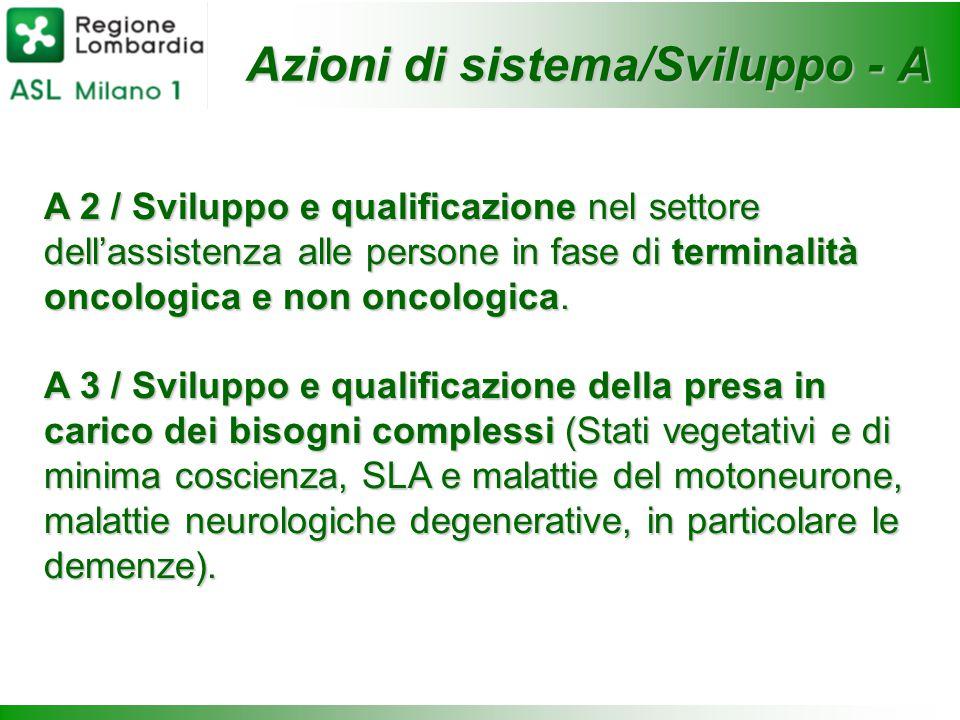A 2 / Sviluppo e qualificazione nel settore dell'assistenza alle persone in fase di terminalità oncologica e non oncologica. A 3 / Sviluppo e qualific