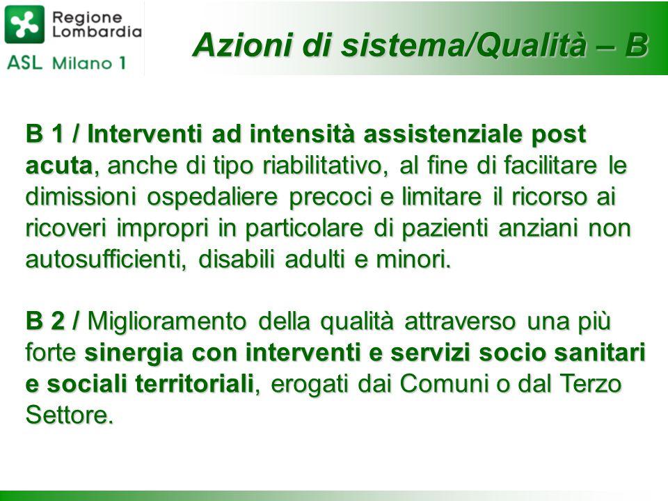 B 1 / Interventi ad intensità assistenziale post acuta, anche di tipo riabilitativo, al fine di facilitare le dimissioni ospedaliere precoci e limitar