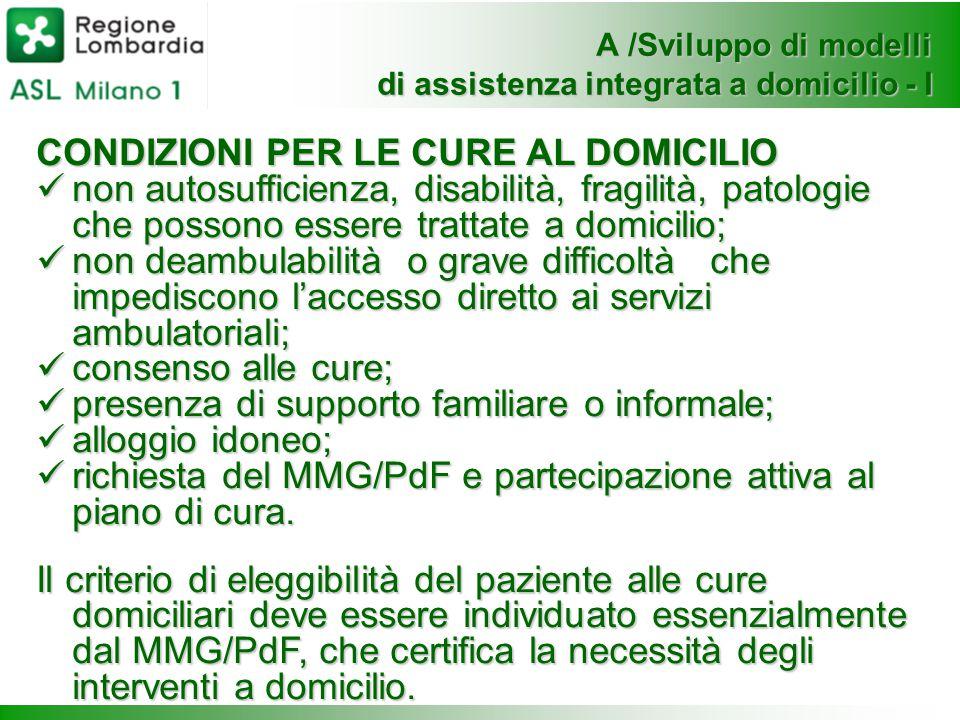 A /Sviluppo di modelli di assistenza integrata a domicilio - I CONDIZIONI PER LE CURE AL DOMICILIO non autosufficienza, disabilità, fragilità, patolog