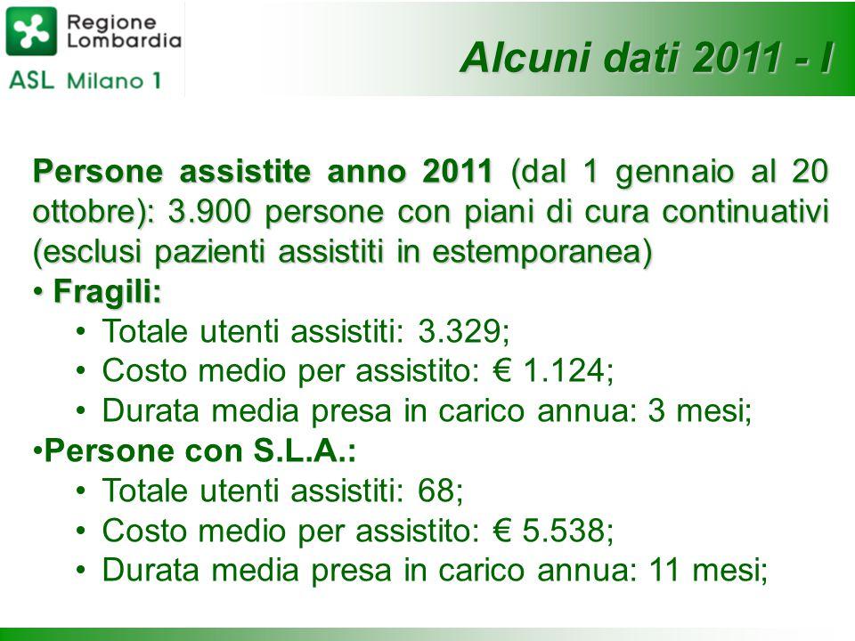 Persone assistite anno 2011 (dal 1 gennaio al 20 ottobre): 3.900 persone con piani di cura continuativi (esclusi pazienti assistiti in estemporanea) F