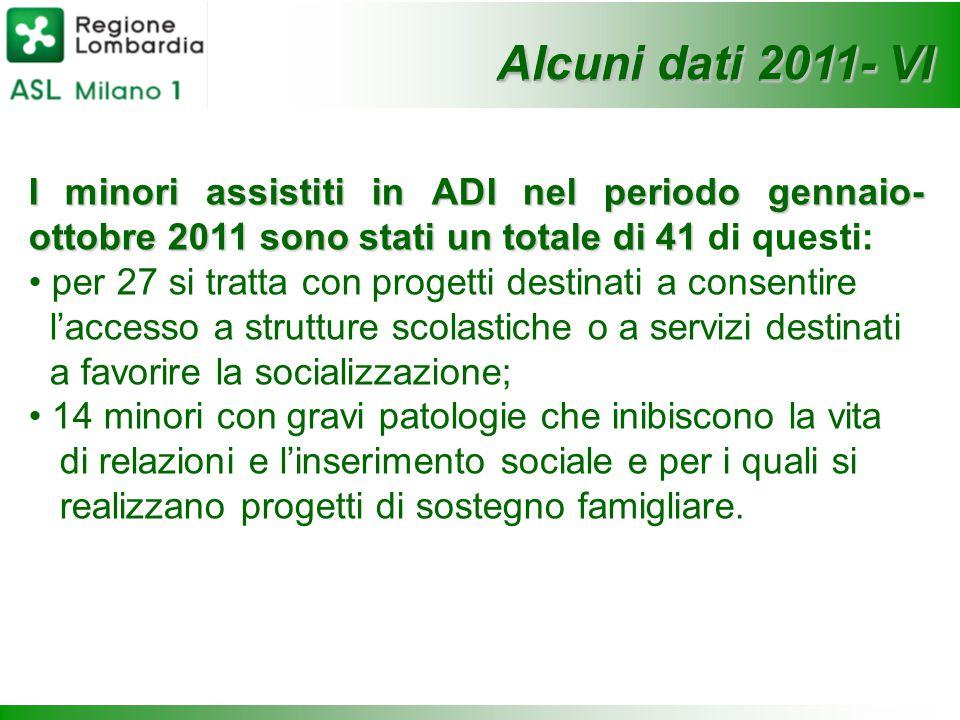 I minori assistiti in ADI nel periodo gennaio- ottobre 2011 sono stati un totale di 41 I minori assistiti in ADI nel periodo gennaio- ottobre 2011 son