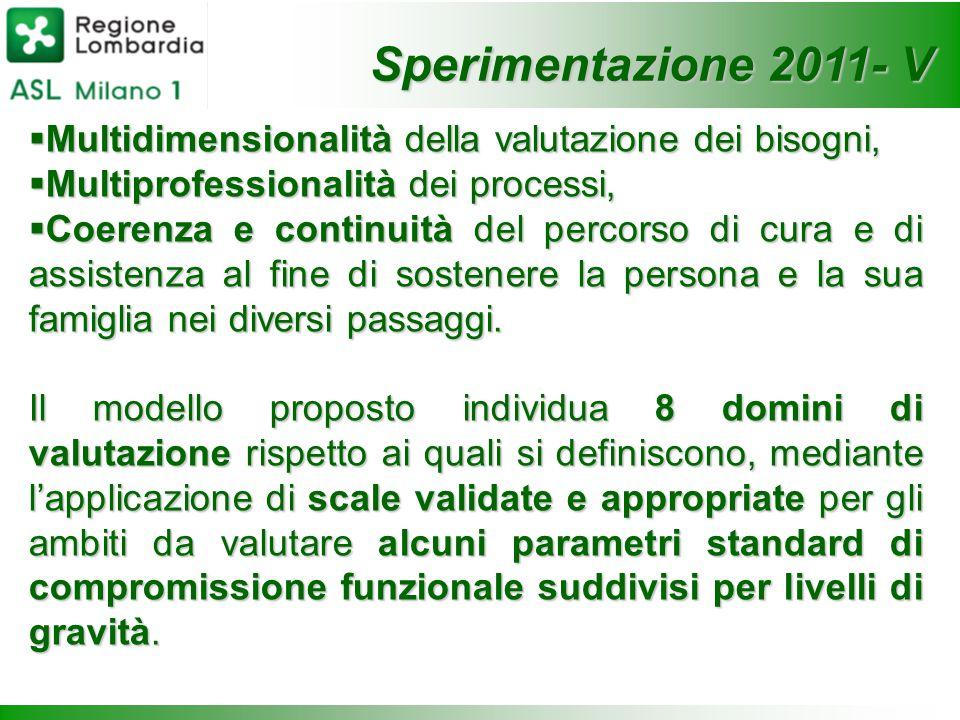  Multidimensionalità della valutazione dei bisogni,  Multiprofessionalità dei processi,  Coerenza e continuità del percorso di cura e di assistenza