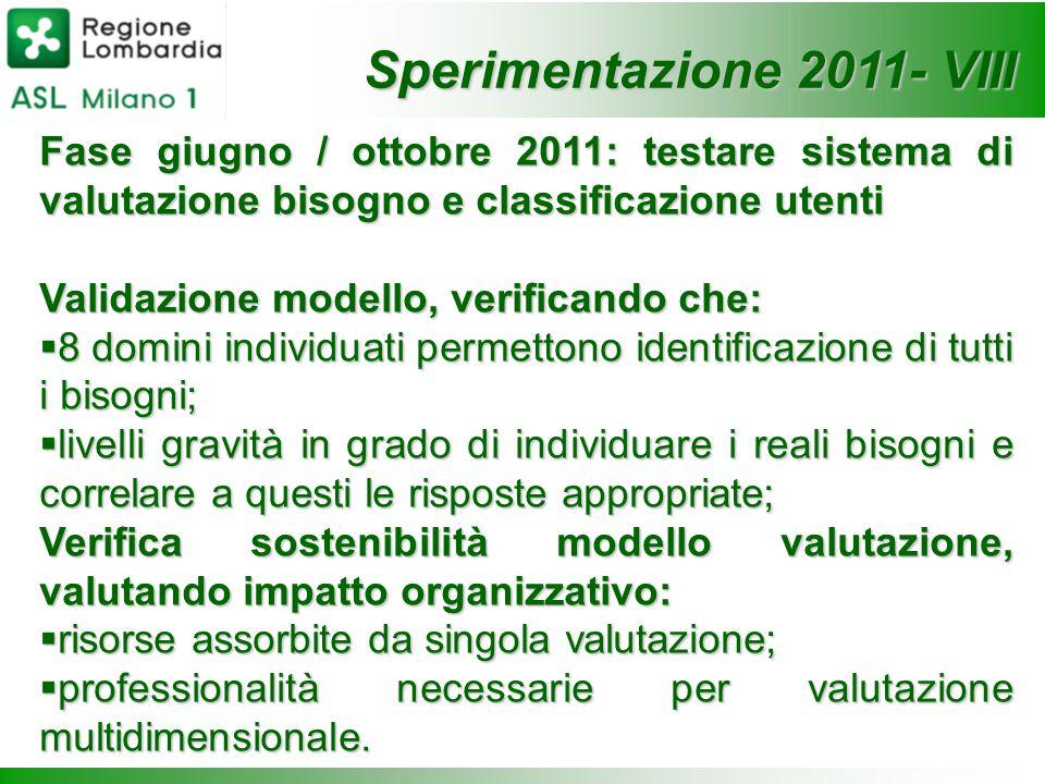 Fase giugno / ottobre 2011: testare sistema di valutazione bisogno e classificazione utenti Validazione modello, verificando che:  8 domini individua