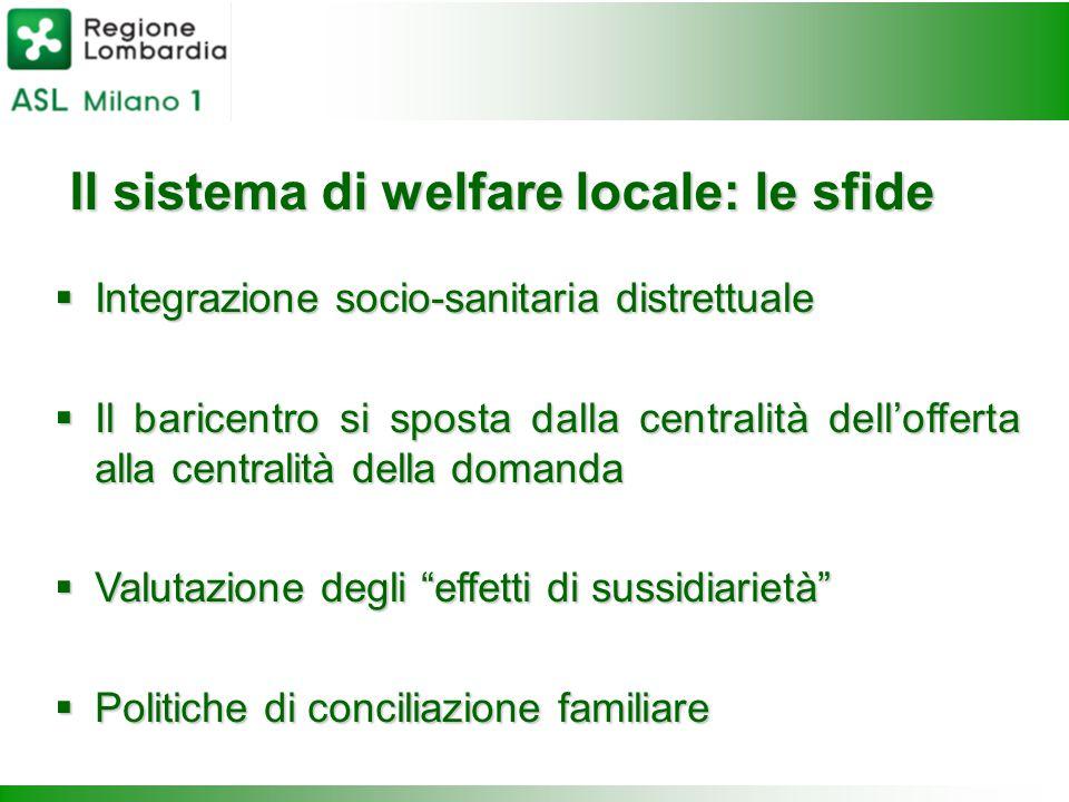 Il sistema di welfare locale: le sfide  Integrazione socio-sanitaria distrettuale  Il baricentro si sposta dalla centralità dell'offerta alla centra