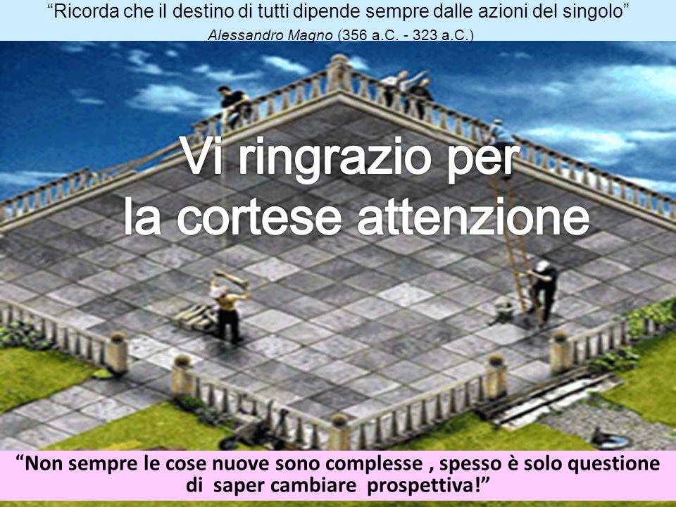 42 Ricorda che il destino di tutti dipende sempre dalle azioni del singolo Alessandro Magno (356 a.C.