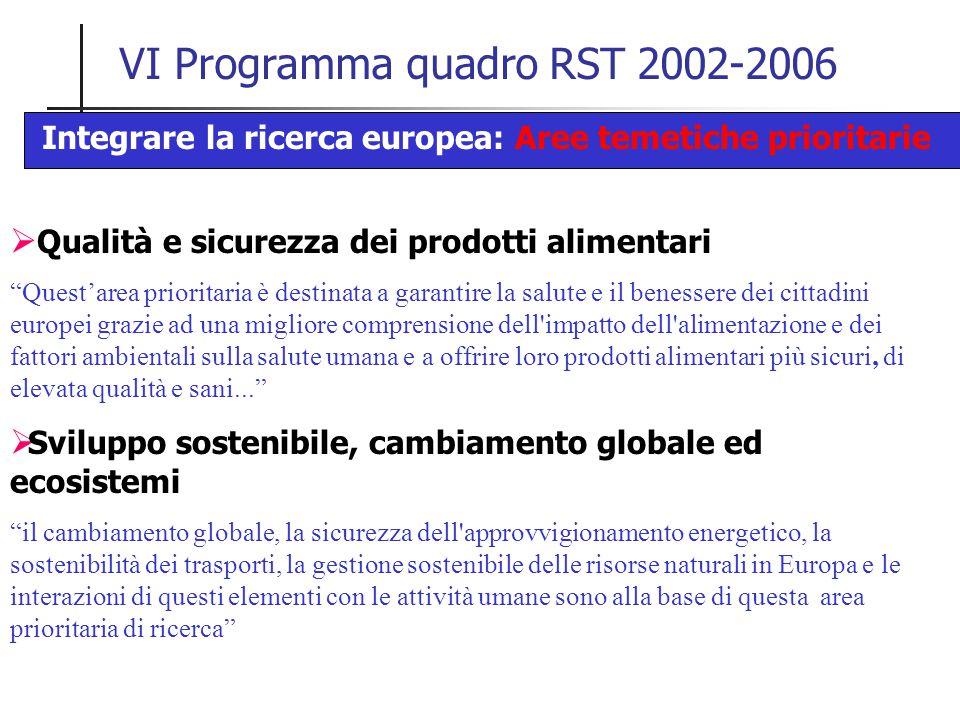 VI Programma quadro RST 2002-2006  Qualità e sicurezza dei prodotti alimentari Quest'area prioritaria è destinata a garantire la salute e il benessere dei cittadini europei grazie ad una migliore comprensione dell impatto dell alimentazione e dei fattori ambientali sulla salute umana e a offrire loro prodotti alimentari più sicuri, di elevata qualità e sani...  Sviluppo sostenibile, cambiamento globale ed ecosistemi il cambiamento globale, la sicurezza dell approvvigionamento energetico, la sostenibilità dei trasporti, la gestione sostenibile delle risorse naturali in Europa e le interazioni di questi elementi con le attività umane sono alla base di questa area prioritaria di ricerca Integrare la ricerca europea: Aree temetiche prioritarie
