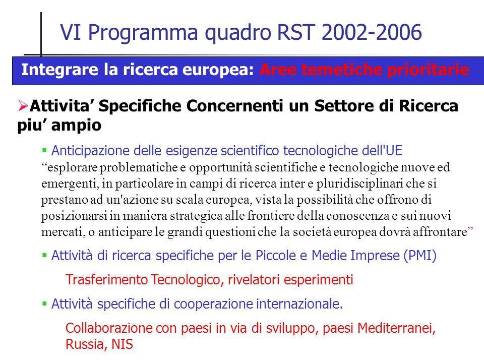 VI Programma quadro RST 2002-2006 Integrare la ricerca europea: Aree temetiche prioritarie  Attivita' Specifiche Concernenti un Settore di Ricerca piu' ampio  Anticipazione delle esigenze scientifico tecnologiche dell UE esplorare problematiche e opportunità scientifiche e tecnologiche nuove ed emergenti, in particolare in campi di ricerca inter e pluridisciplinari che si prestano ad un azione su scala europea, vista la possibilità che offrono di posizionarsi in maniera strategica alle frontiere della conoscenza e sui nuovi mercati, o anticipare le grandi questioni che la società europea dovrà affrontare  Attività di ricerca specifiche per le Piccole e Medie Imprese (PMI) Trasferimento Tecnologico, rivelatori esperimenti  Attività specifiche di cooperazione internazionale.