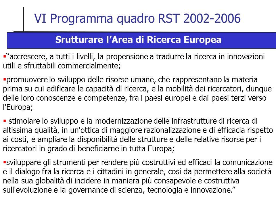 VI Programma quadro RST 2002-2006 Srutturare l'Area di Ricerca Europea  accrescere, a tutti i livelli, la propensione a tradurre la ricerca in innovazioni utili e sfruttabili commercialmente;  promuovere lo sviluppo delle risorse umane, che rappresentano la materia prima su cui edificare le capacità di ricerca, e la mobilità dei ricercatori, dunque delle loro conoscenze e competenze, fra i paesi europei e dai paesi terzi verso l Europa;  stimolare lo sviluppo e la modernizzazione delle infrastrutture di ricerca di altissima qualità, in un ottica di maggiore razionalizzazione e di efficacia rispetto ai costi, e ampliare la disponibilità delle strutture e delle relative risorse per i ricercatori in grado di beneficiarne in tutta Europa;  sviluppare gli strumenti per rendere più costruttivi ed efficaci la comunicazione e il dialogo fra la ricerca e i cittadini in generale, così da permettere alla società nella sua globalità di incidere in maniera più consapevole e costruttiva sull evoluzione e la governance di scienza, tecnologia e innovazione.