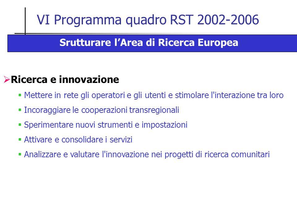 VI Programma quadro RST 2002-2006 Srutturare l'Area di Ricerca Europea  Ricerca e innovazione  Mettere in rete gli operatori e gli utenti e stimolare l interazione tra loro  Incoraggiare le cooperazioni transregionali  Sperimentare nuovi strumenti e impostazioni  Attivare e consolidare i servizi  Analizzare e valutare l innovazione nei progetti di ricerca comunitari