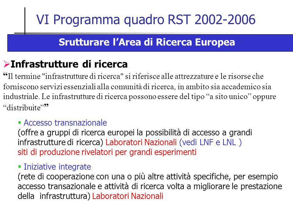 VI Programma quadro RST 2002-2006 Srutturare l'Area di Ricerca Europea  Infrastrutture di ricerca Il termine infrastrutture di ricerca si riferisce alle attrezzature e le risorse che forniscono servizi essenziali alla comunità di ricerca, in ambito sia accademico sia industriale.