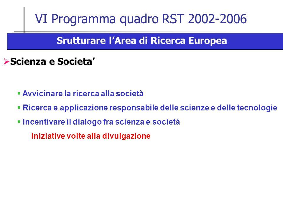 VI Programma quadro RST 2002-2006 Srutturare l'Area di Ricerca Europea  Scienza e Societa'  Avvicinare la ricerca alla società  Ricerca e applicazione responsabile delle scienze e delle tecnologie  Incentivare il dialogo fra scienza e società Iniziative volte alla divulgazione