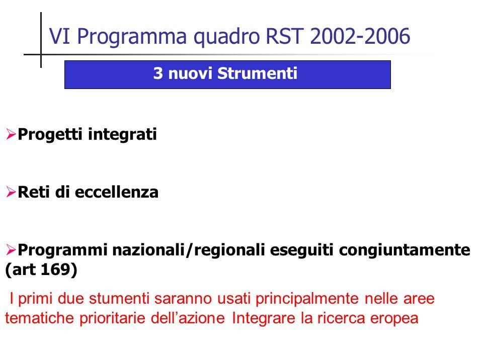3 nuovi Strumenti  Progetti integrati  Reti di eccellenza  Programmi nazionali/regionali eseguiti congiuntamente (art 169) I primi due stumenti saranno usati principalmente nelle aree tematiche prioritarie dell'azione Integrare la ricerca eropea VI Programma quadro RST 2002-2006