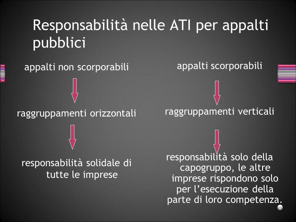 Responsabilità nelle ATI per appalti pubblici appalti non scorporabili raggruppamenti orizzontali responsabilità solidale di tutte le imprese appalti scorporabili raggruppamenti verticali responsabilità solo della capogruppo, le altre imprese rispondono solo per l'esecuzione della parte di loro competenza.
