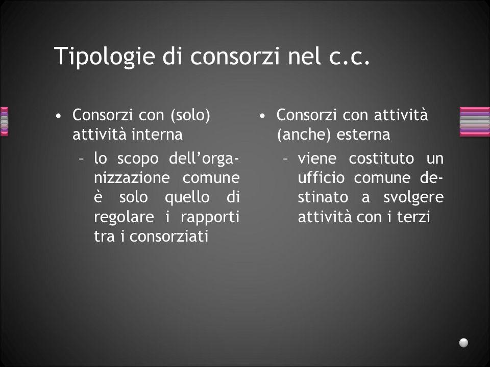 Tipologie di consorzi nel c.c. Consorzi con (solo) attività interna –lo scopo dell'orga- nizzazione comune è solo quello di regolare i rapporti tra i