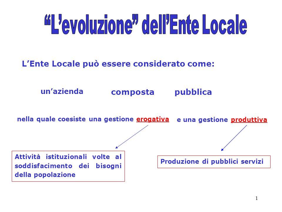 1 L'Ente Locale può essere considerato come: un'azienda compostapubblica nella quale coesiste una gestione erogativa Attività istituzionali volte al soddisfacimento dei bisogni della popolazione Produzione di pubblici servizi e una gestione produttiva