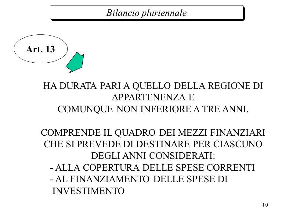 10 Bilancio pluriennale Art.