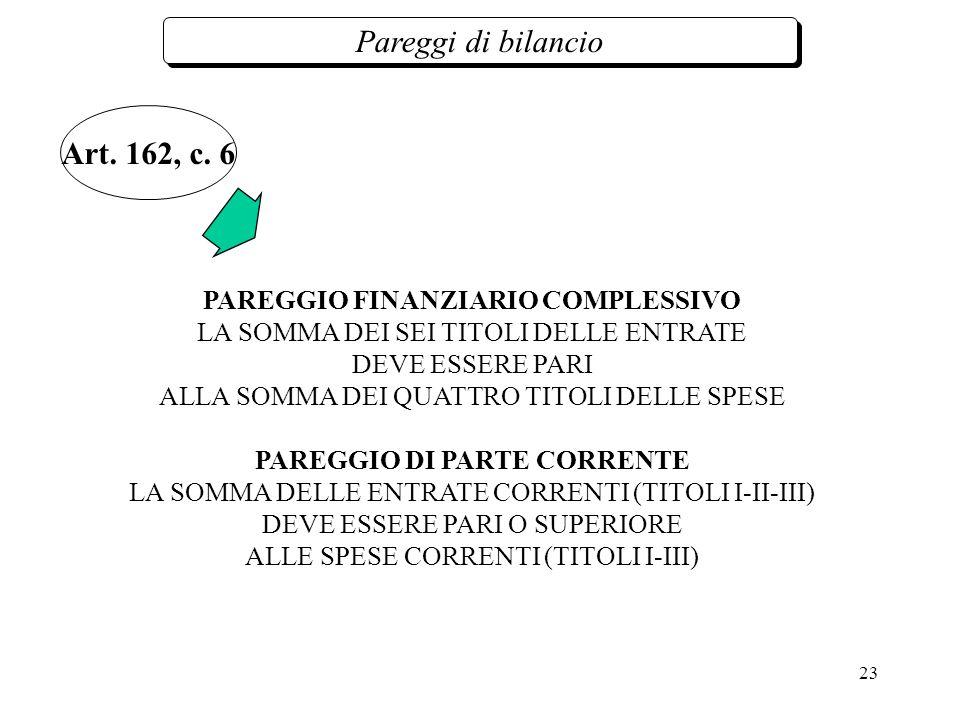 23 Pareggi di bilancio Art. 162, c.