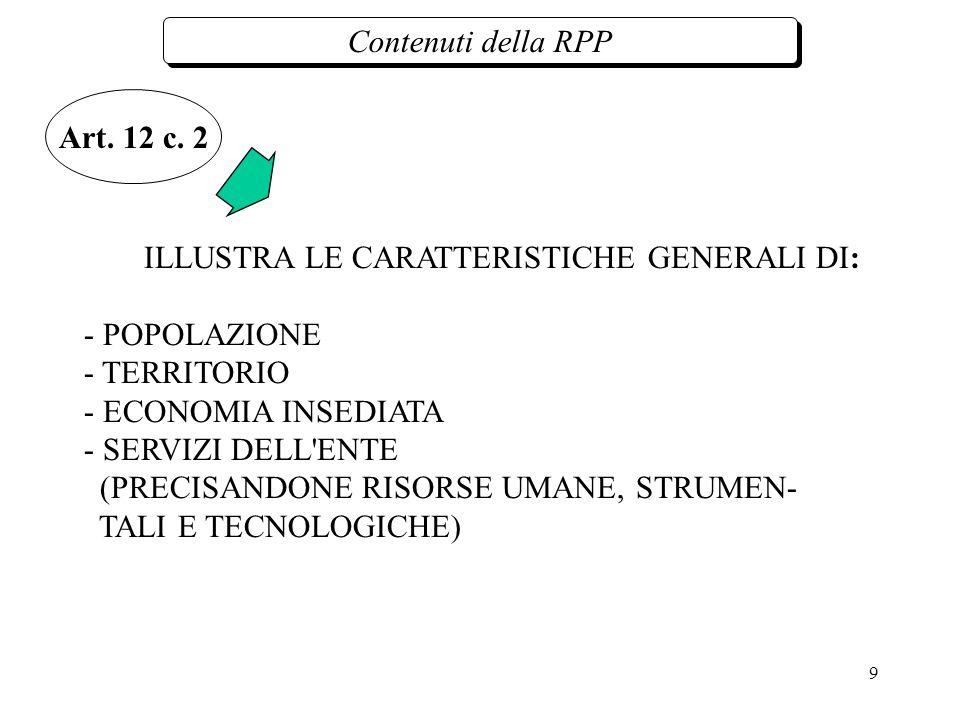 9 Contenuti della RPP Art. 12 c.