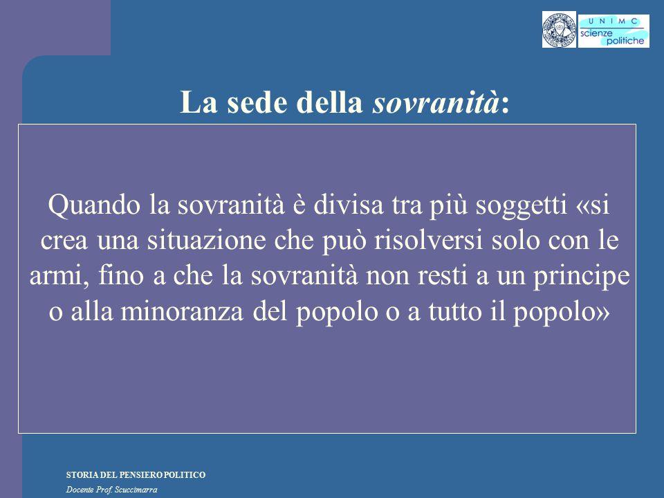 STORIA DEL PENSIERO POLITICO Docente Prof. Scuccimarra La sede della sovranità: Quando la sovranità è divisa tra più soggetti «si crea una situazione
