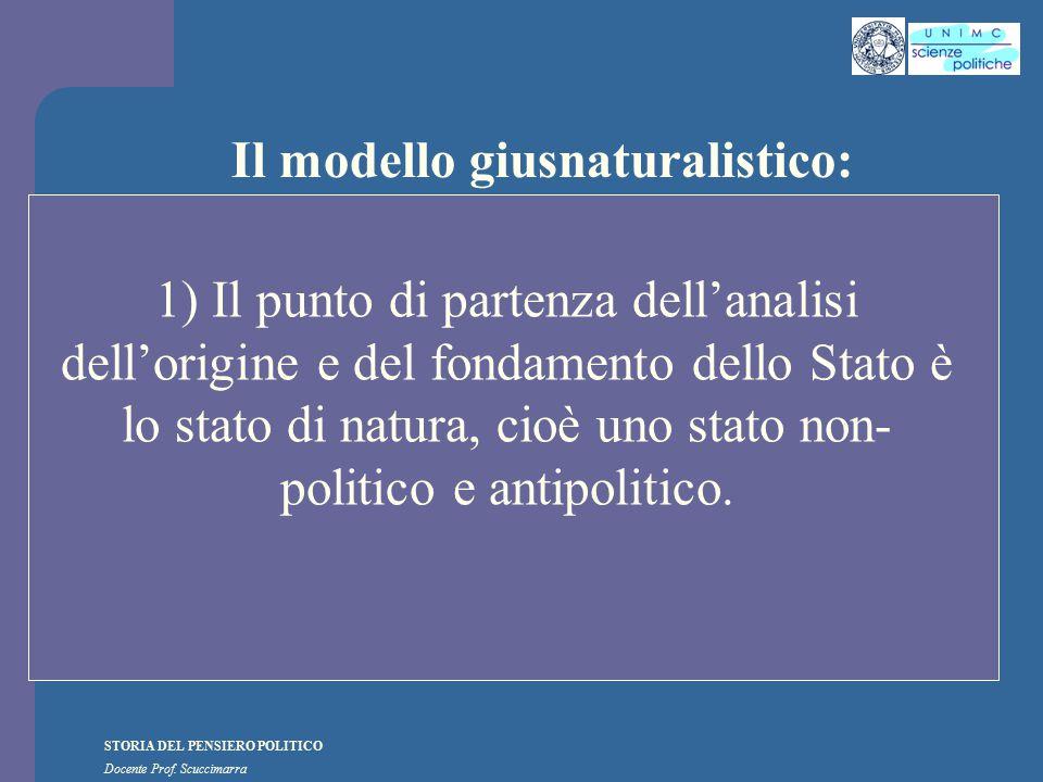 STORIA DEL PENSIERO POLITICO Docente Prof. Scuccimarra Il modello giusnaturalistico: 1) Il punto di partenza dell'analisi dell'origine e del fondament