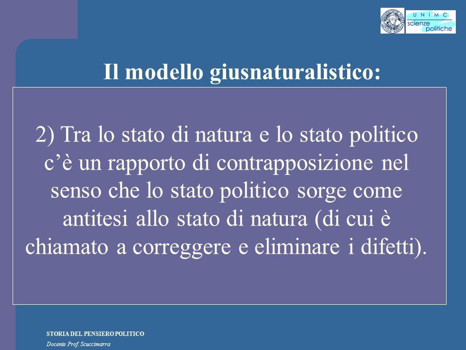 STORIA DEL PENSIERO POLITICO Docente Prof. Scuccimarra Il modello giusnaturalistico: 2) Tra lo stato di natura e lo stato politico c'è un rapporto di