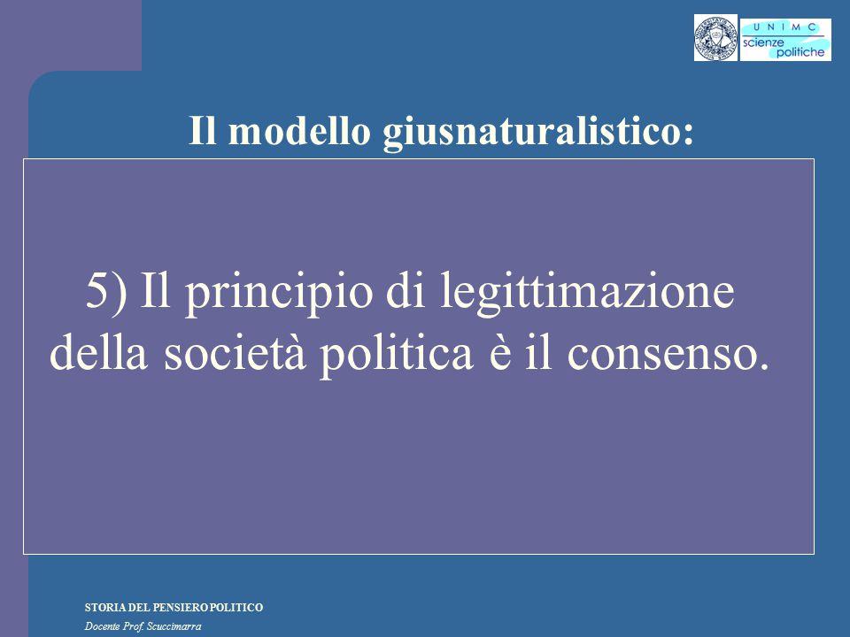 STORIA DEL PENSIERO POLITICO Docente Prof. Scuccimarra Il modello giusnaturalistico: 5) Il principio di legittimazione della società politica è il con