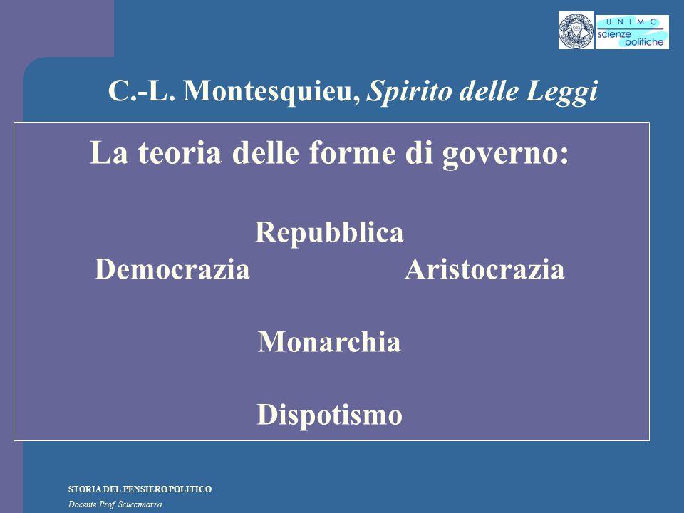 STORIA DEL PENSIERO POLITICO Docente Prof. Scuccimarra C.-L. Montesquieu, Spirito delle Leggi La teoria delle forme di governo: Repubblica Democrazia