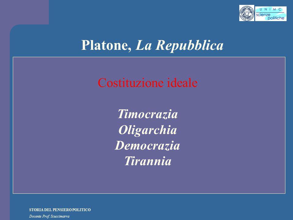 STORIA DEL PENSIERO POLITICO Docente Prof. Scuccimarra Platone, La Repubblica Costituzione ideale Timocrazia Oligarchia Democrazia Tirannia