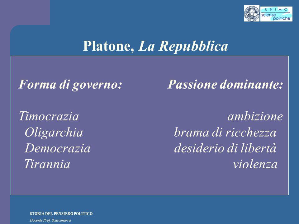 STORIA DEL PENSIERO POLITICO Docente Prof. Scuccimarra Platone, La Repubblica Forma di governo:Passione dominante: Timocraziaambizione Oligarchiabrama