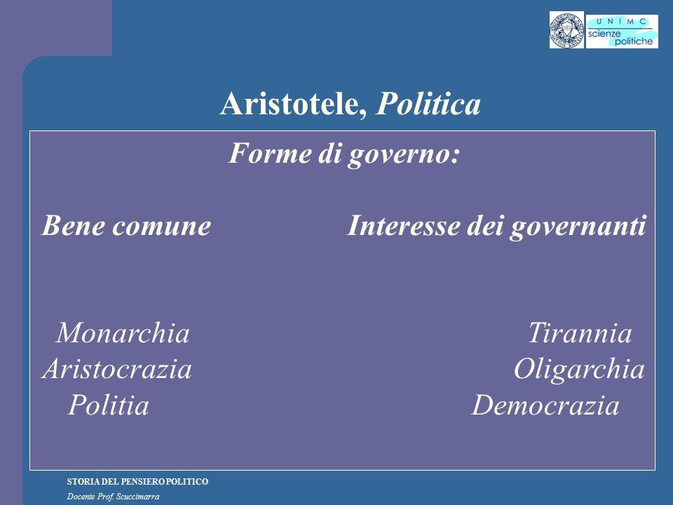 STORIA DEL PENSIERO POLITICO Docente Prof. Scuccimarra Aristotele, Politica Forme di governo: Bene comune Interesse dei governanti MonarchiaTirannia A