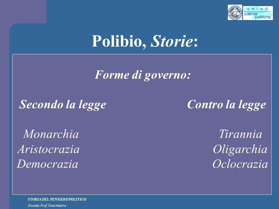 STORIA DEL PENSIERO POLITICO Docente Prof. Scuccimarra Polibio, Storie: Forme di governo: Secondo la legge Contro la legge MonarchiaTirannia Aristocra