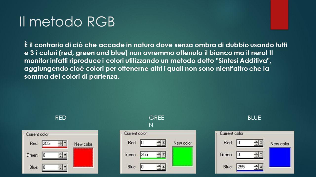 Il metodo RGB È il contrario di ciò che accade in natura dove senza ombra di dubbio usando tutti e 3 i colori (red, green and blue) non avremmo ottenu