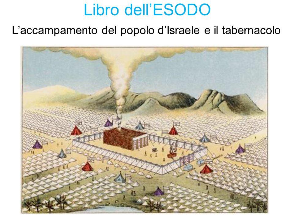Libro dell'ESODO L'accampamento del popolo d'Israele e il tabernacolo