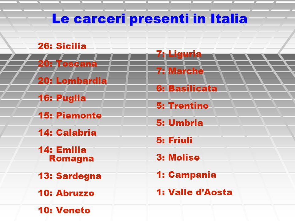 26: Sicilia 20: Toscana 20: Lombardia 16: Puglia 15: Piemonte 14: Calabria 14: Emilia Romagna 13: Sardegna 10: Abruzzo 10: Veneto Le carceri presenti