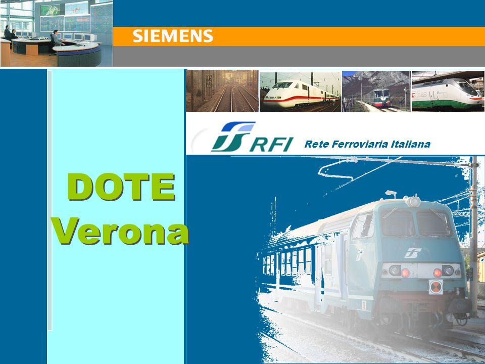 Migliorie relative alle disalimentazioni e rialimentazioni SMA Secondo il contratto DOTE Verona e specificati dalla mail di Andreoli del 12 dicembre 2006