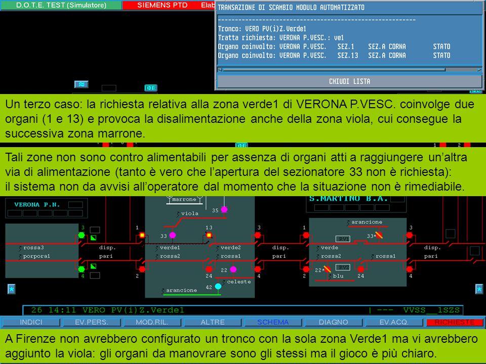 Continuando con il caso in esame nella finestra popup viene riportato l'avvio della sequenza di disalimentazione, il comando dei due organi (1 e 13) ed infine il dispaccio del modulo all'agente TE richiedente.