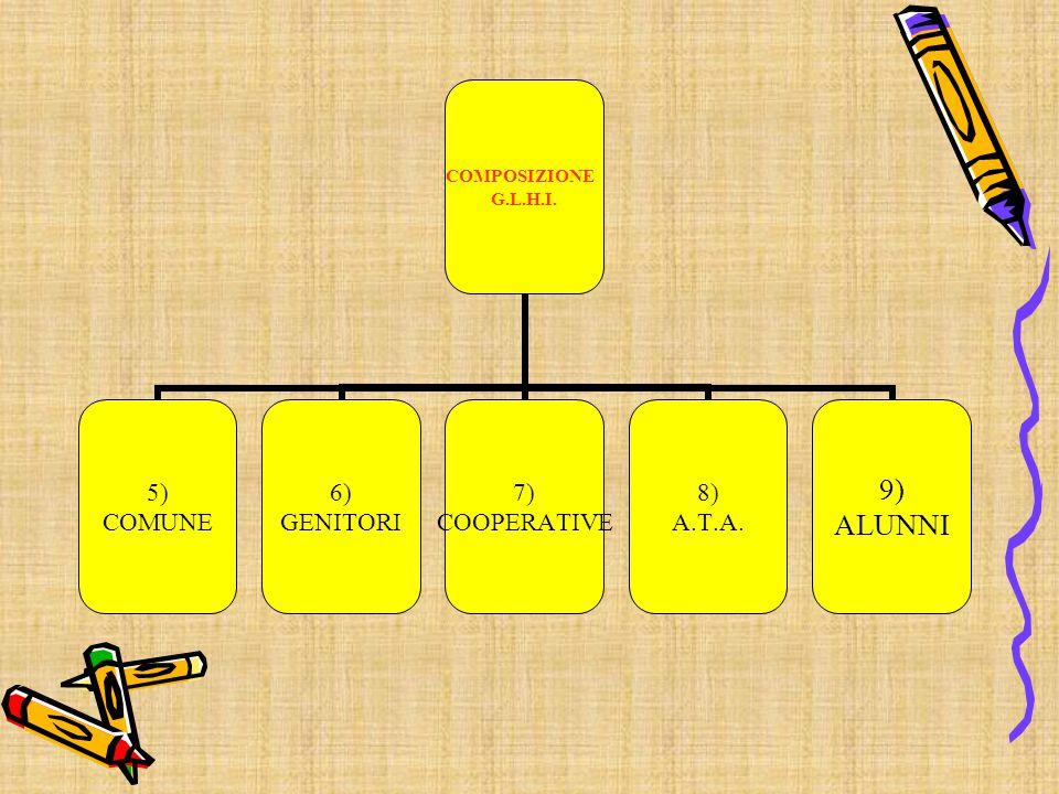 COMPOSIZIONE G.L.H.I. 5) COMUNE 6) GENITORI 7) COOPERATIVE 8) A.T.A. 9) ALUNNI
