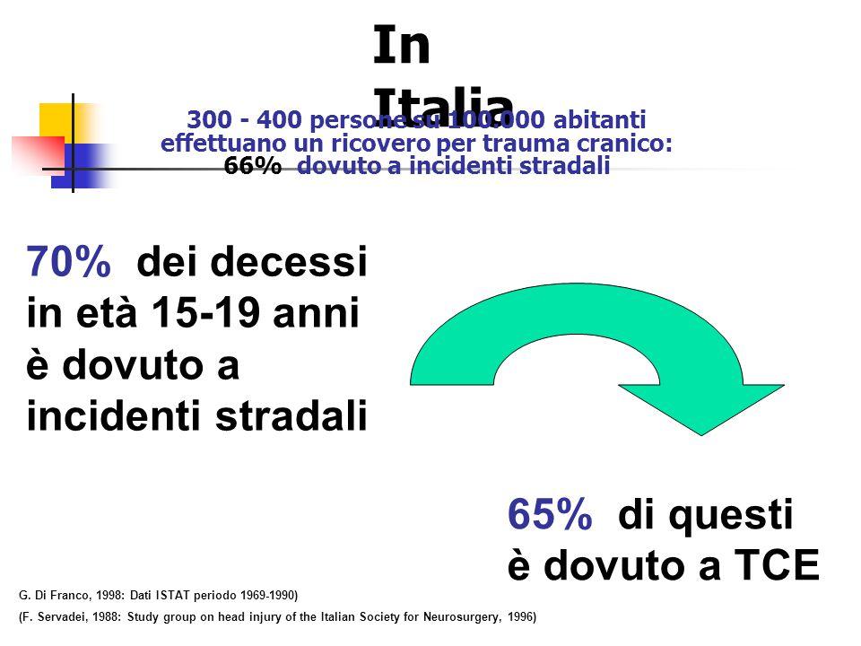 Morti: 570 Accessi al Pronto Soccorso: 160.800 Ricoveri: 34.158 Ciclomotoristi: statistiche degli incidenti stradali – anno 1999, Italia (F.
