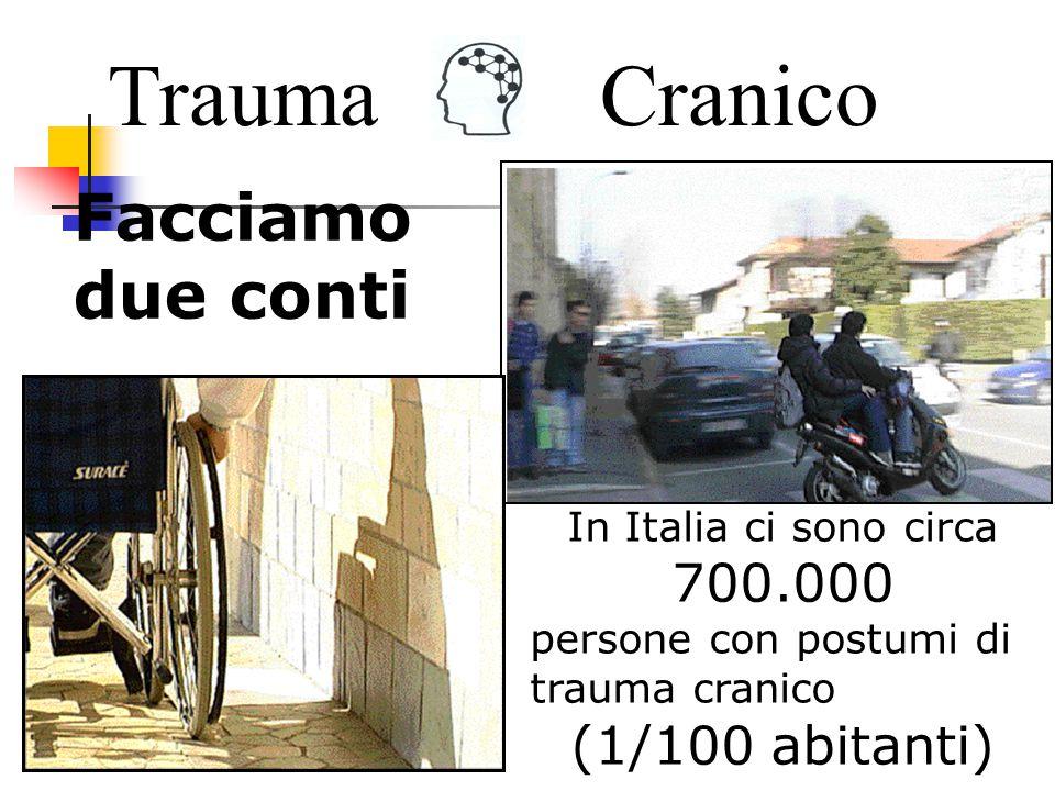 TraumaCranico Punteggi o GCS % sopravviv ere 1599 1496 1287 1060 826 68 42 31 Probabilità di sopravvivere ad un TCE in base al punteggio della GCS
