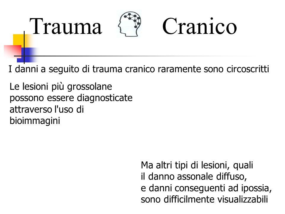 TraumaCranico Il danno secondario ha luogo dal momento della lesione ad alcuni giorni dopo l evento traumatico (in media 7 giorni) I cambiamenti del sistema ematico e vascolare possono essere correlati ad una forma di rigonfiamento del cervello.