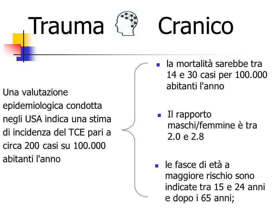 Deceduti per trauma cranico da incidente stradale: distribuzione per tipologia di incidente e classi di età